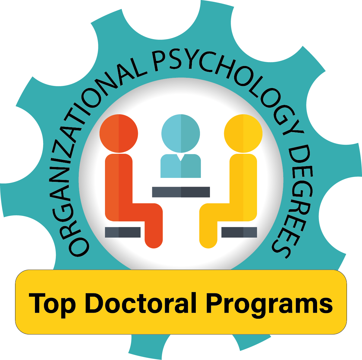 Best Degrees 2020.Top 10 Ph D In I O Psychology 2020