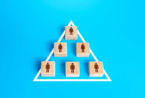 What is the Employment Outlook for the Field of Organizational Psychology?