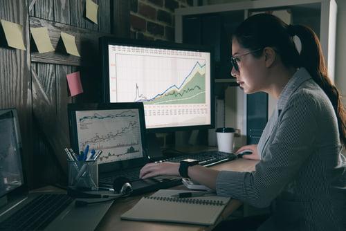Market Analyst as a Industrial -Organizational Career